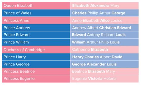 Search Name Australia The Top 10 Baby Names In Australia Business Insider