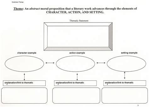 theme in literature graphic organizer theme graphic organizer theme graphic organizer 1