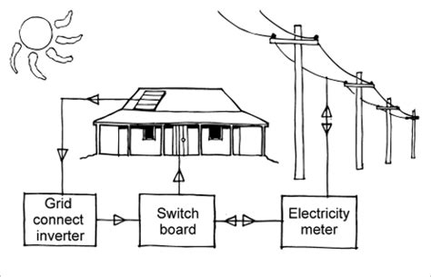 inverter wiring diagram for home filetype pdf 45 wiring