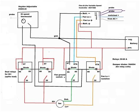 variable speed wiring diagram wiring library