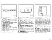 1996 Toyota Avalon Manual 1996 Toyota Avalon Headlights 1996 Toyota Avalon