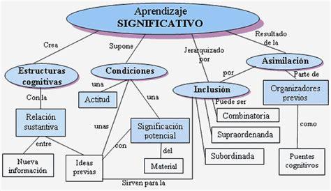 imagenes mentales wikipedia modelo de perfeccionamiento dirigido al mejoramiento de la
