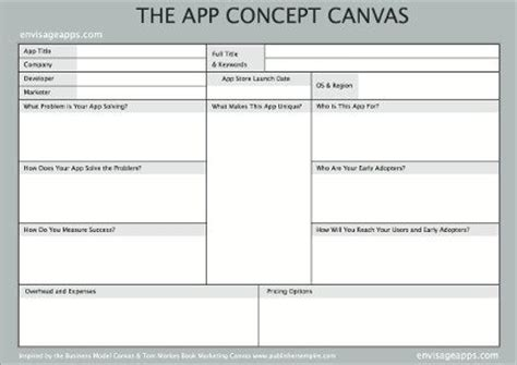 mobile app development project plan template what are some mobile application development project