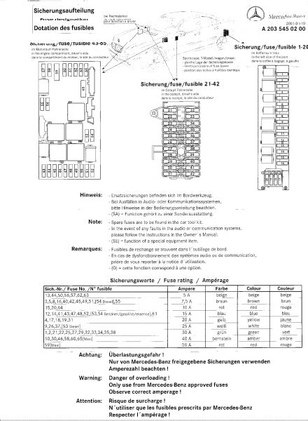 2006 Mercedes ML350 Fuse Box Diagram – MotoGuruMag