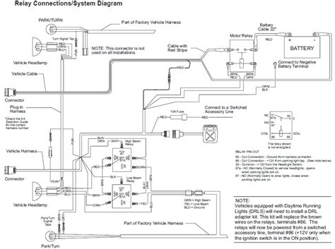 fisher plow wiring diagram 11 pin fisher free engine