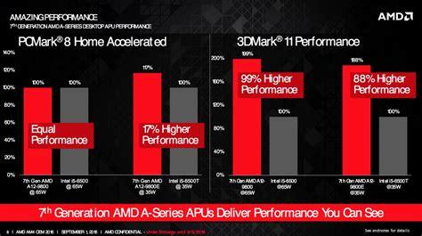 Processor 7th A8 9600 Apu Amd Box amd unveils its 7th generation a series desktop processors