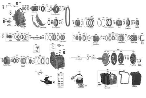 cd4e transmission diagram cd4e parts diagram 4l60e diagram elsavadorla