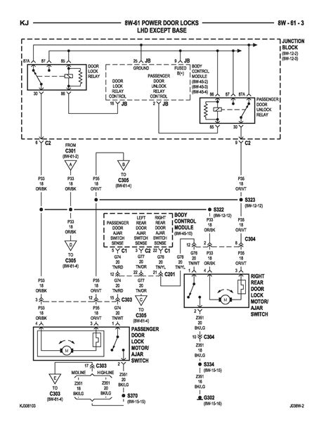 wiring diagram 2003 jeep liberty limited wiring diagram