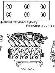 diagram of spark wire firing order on the cap of 3 1