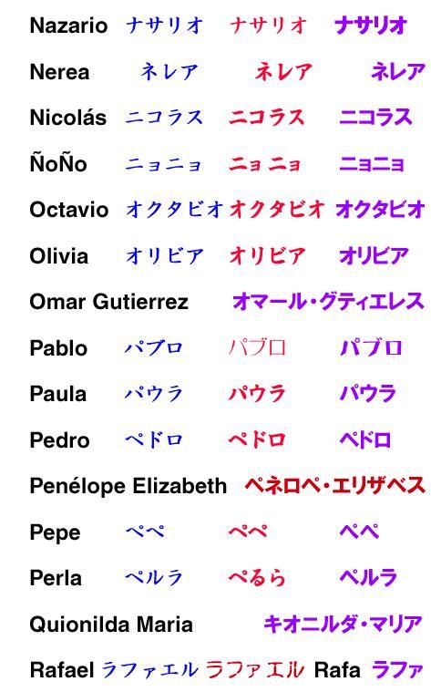 idioma japon 233 s conoce como se escribe tu nombre en japones chino arabe