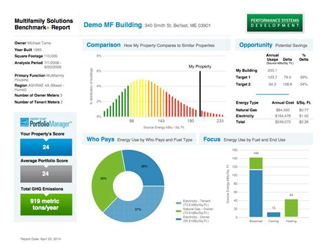 energy management report template compass tour performance systems development
