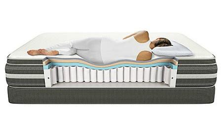 air mattresses and back bestairmattressguide