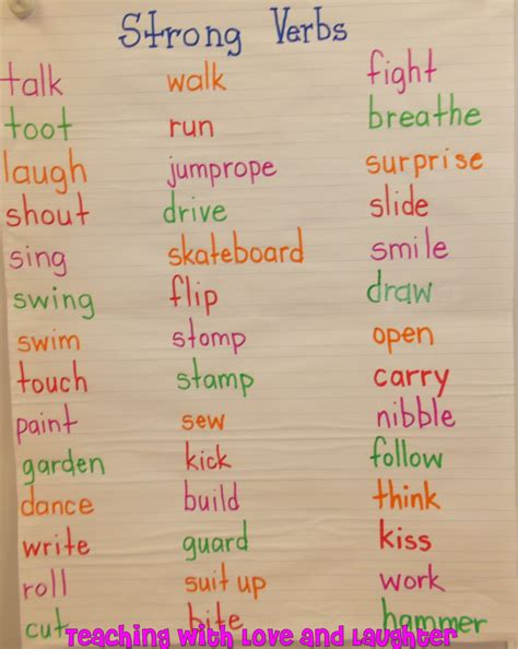 teaching with and laughter a week of strong verbs