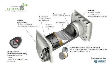 ventola a soffitto ventilatori con scambiatore di calore per eliminare la muffa