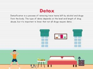 Detox Clinic Toronto visualgenomics information and solutions