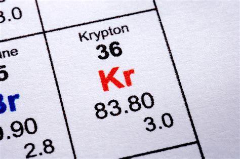 Krypton Protons by How To Make A Model Of A Krypton Atom Sciencing