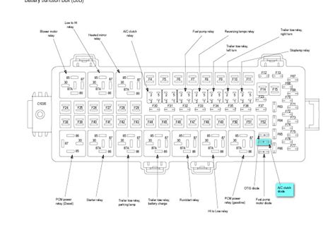ford  super duty fuse panel diagram wwwproteckmachinerycom