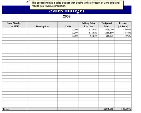 Sales Goals Template Sales Goals Spreadsheet Sales Goals And Objectives Template