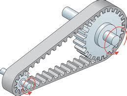 rodamientos y cadenas industriales de occidente paradela rodamientos maquinas industriales repuestos y