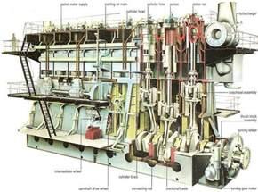 marine engine elec eng world