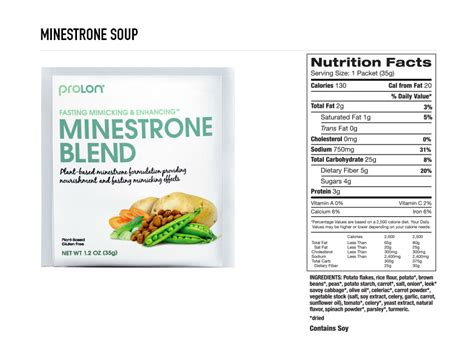 prolon fast mimicking diet box contents caloriesmacros