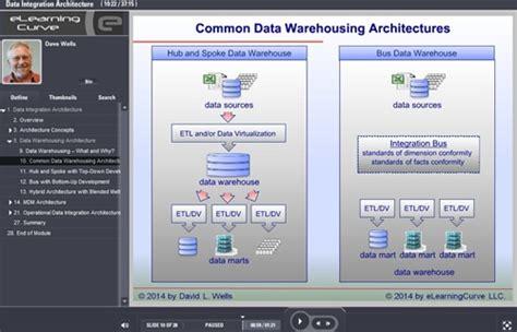 online tutorial best practices data integration fundamentals and best practices online