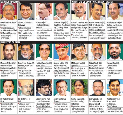 the tribune chandigarh india
