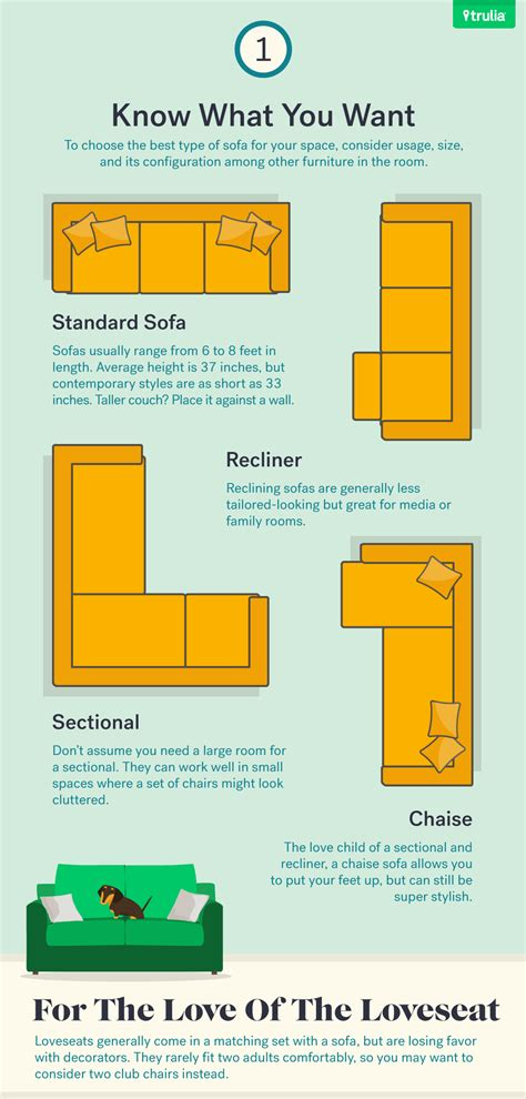can you buy a house with section 8 infographic how to buy a couch life at home trulia blog