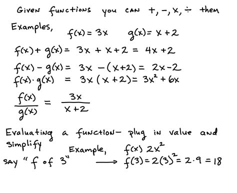 Operations On Functions Worksheet by Function Operations