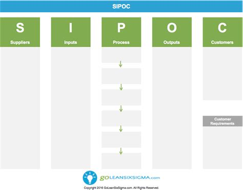 sipoc powerpoint template sipoc template 28 images sipoc sipoc templates and