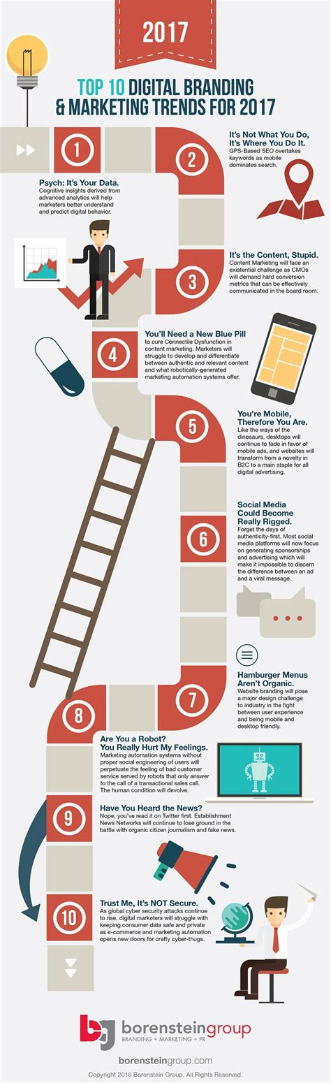 design management trends best 25 social media strategist ideas on pinterest