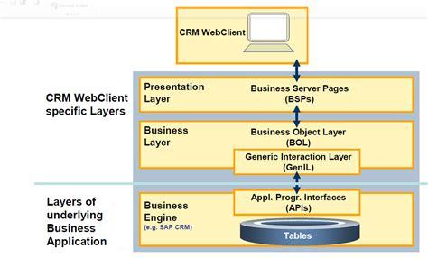 tutorial sap crm sap crm technical tutorials by naval bhatt sap