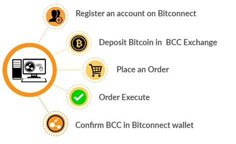 bitconnect escrow account how to buy bitconnect coin