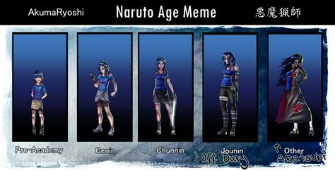 Age Meme - naruto age meme charlotte by akumaryoshi on deviantart