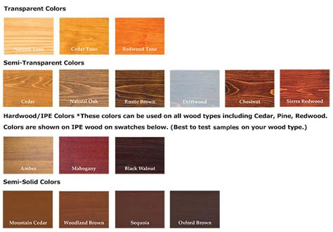 Stained Pine Deck by Armstrong Clark Stain 1 Gallon Exterior Wood And Deck