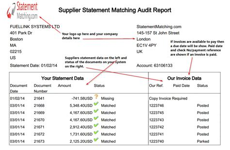 supplier reconciliation template duplicate checking