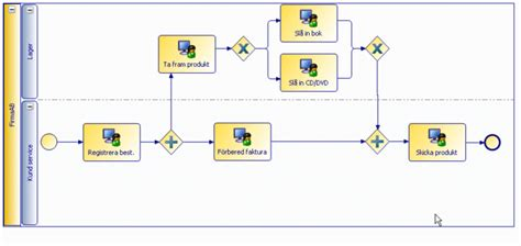 bpmn diagram wiki bpmn diagram images how to guide and refrence