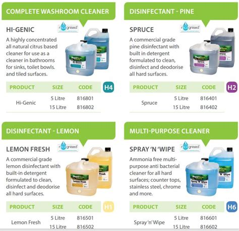 5 uses for products environmentally friendly rapidclean newcastle