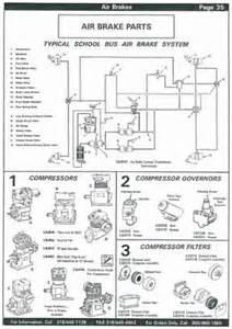 School Air Brake System Diagram School Air Brake Parts