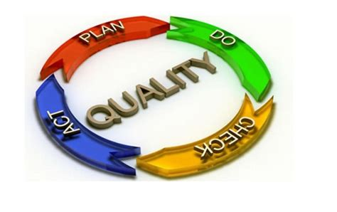 Mba In Quality Management Usa by Quality Assurance Practices By Indian Manufacturing