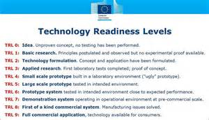 technology readiness level trl math for innovative smes