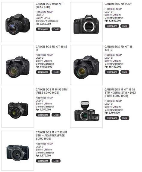 daftar harga kamera canon daftar harga kamera digital nikon februari 2015 new