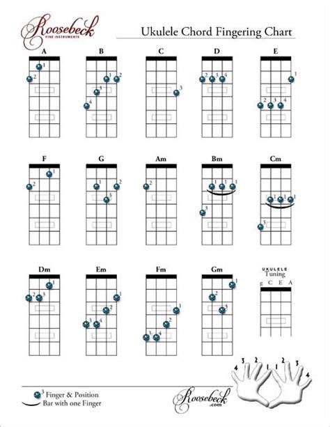 ukulele chord diagrams 26 best ukulele images on ukulele chords