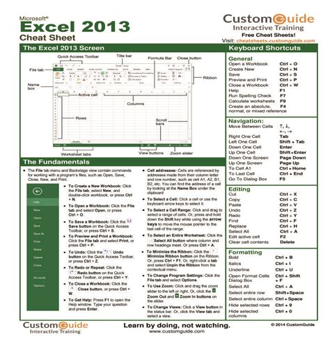handout excel 2013 cheat sheet spreadsheet excel