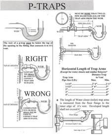 How To Plumb A Bathtub Drain Can I Use A Horizontal Vent Pipe Terry Love Plumbing