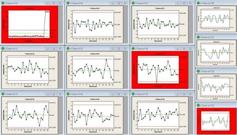video format quality chart five ways to make your control charts more effective