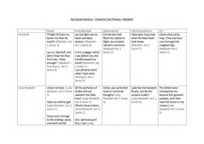 themes of macbeth pdf macbeth revision characters and themes key quotations