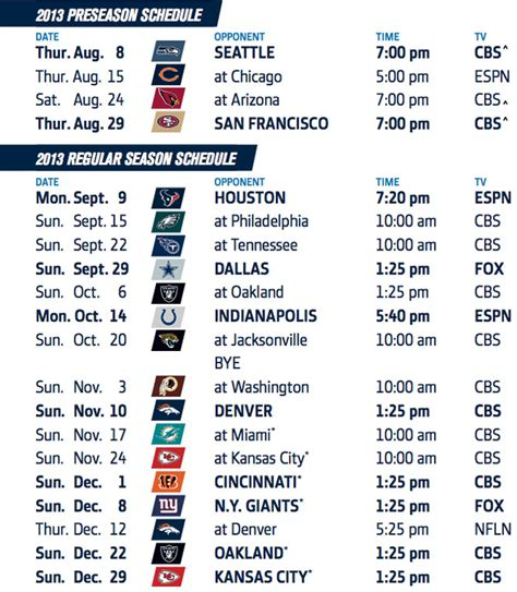 chargers playoffs 2013 chargers announce 2013 regular season schedule sports