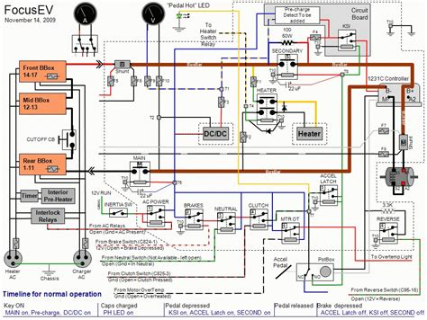 2005 ford focus wiring harness wiring diagram for free wiring diagram 2006 ford focus 30 wiring diagram images wiring diagrams mifinder co