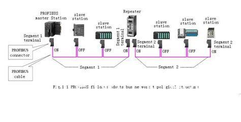 aliexpress mobile global online shopping for apparel rs485 repeater star network wire diagram rs232 to 485